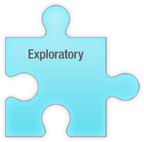 A List Of Brilliant College Exploratory Essay Topics