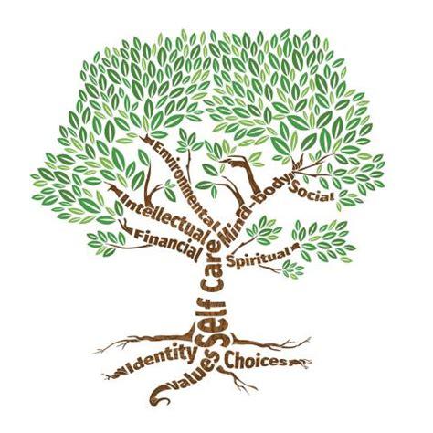value of trees essay